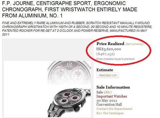 既報のとおりCentigraphe Sport の